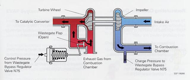 Turbo Pipework Diagrams/Pictures - Audifans.net